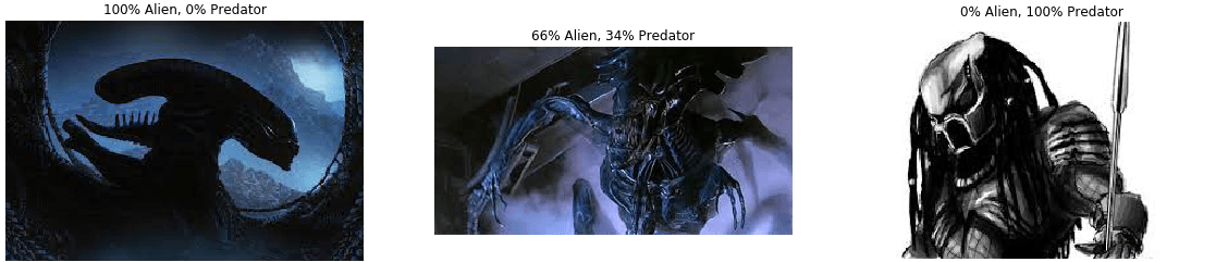 Keras vs  PyTorch: Alien vs  Predator recognition with