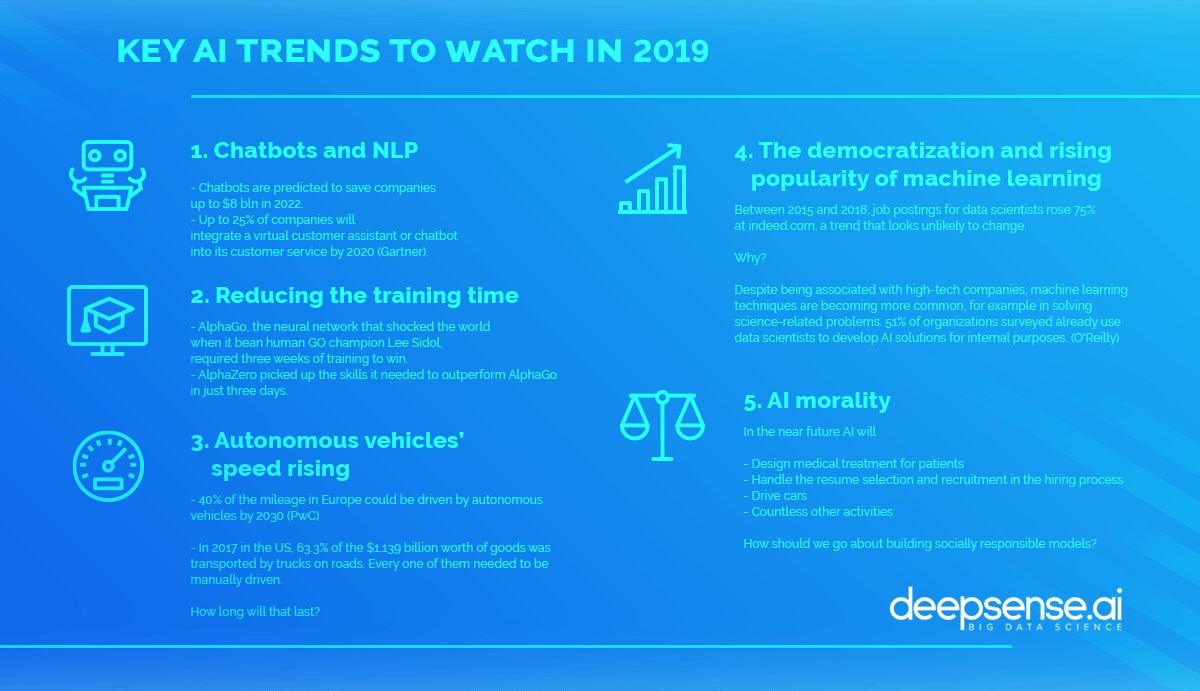 Five top artificial intelligence (AI) trends for 2019 - deepsense ai