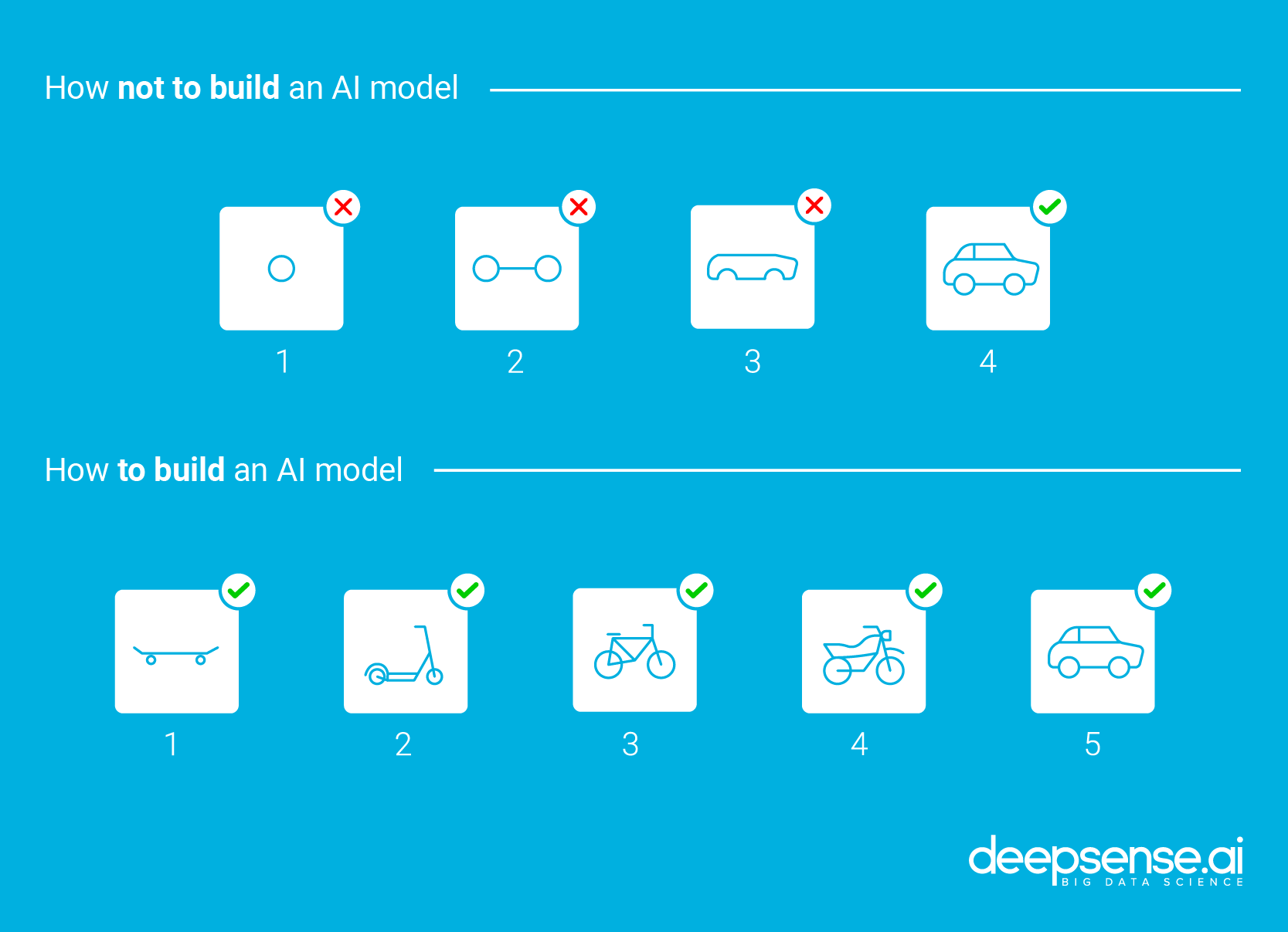 Blog posts Archives - Page 2 of 12 - deepsense ai